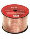 Cable para Altavoces